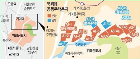 고양시 덕은지구 지축지구, 경기도 공공분양 아파트 분양일정