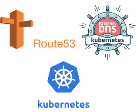 Amazon Route53, Google cloud DNS 를 활용한 kubernetes service DNS 자동화 (2/3)