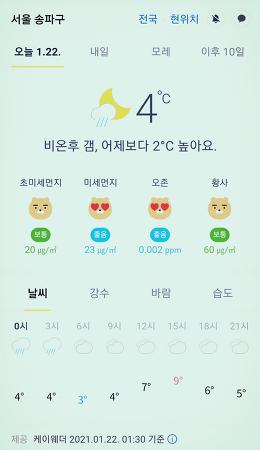 서울 강남 송파구 날씨 2021년 1월 22일. 서울 강남구 오늘의 날씨, 오늘 날씨, 2021 0122, 초미세먼지, 미세먼지