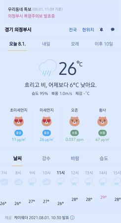 경기도 의정부시 날씨 2021년 8월 1일. 오늘의 날씨, 폭염주의보 발효중, 오늘 날씨, 2021 0801, 초미세먼지, 미세먼지, 황사, 자외선