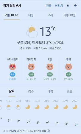 경기도 의정부시 날씨 2021년 10월 16일. 오늘의 날씨, 오늘 날씨, 2021 1016, 초미세먼지, 미세먼지, 황사, 자외선
