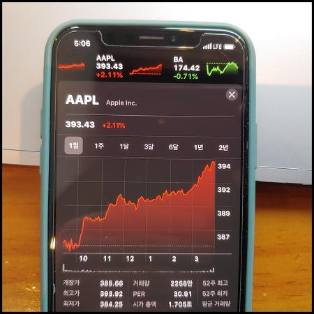 애플 주가, 아이폰12 출시일 변수로 작용하나?