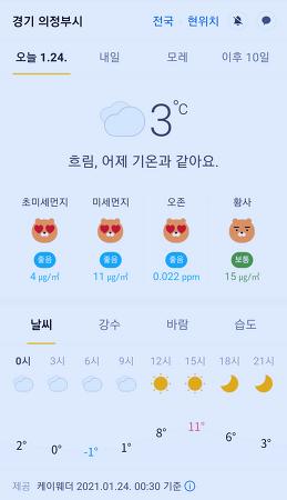 경기도 의정부시 날씨 2021년 1월 24일. 오늘의 날씨, 오늘 날씨, 2021 0124, 초미세먼지, 미세먼지