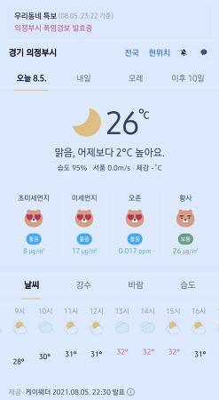 경기도 의정부시 날씨 2021년 8월 5일. 오늘의 날씨, 폭염경보 발효중, 오늘 날씨, 2021 0805, 초미세먼지, 미세먼지, 황사, 자외선