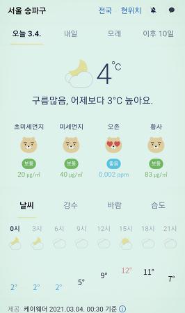 서울 강남 송파구 날씨 2021년 3월 4일. 서울 강남구 오늘의 날씨, 오늘 날씨, 2021 0304, 초미세먼지, 미세먼지
