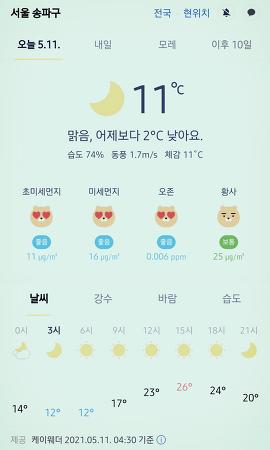 서울 강남 송파구 날씨 2021년 5월 11일. 서울 강남구 오늘의 날씨, 오늘 날씨, 2021 0511, 초미세먼지, 미세먼지, 황사