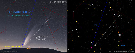C/2020 F3 니오와이즈  혜성의 꼬리 길이 Tail lengths of the Comet C/2020 F3 NEOWISE