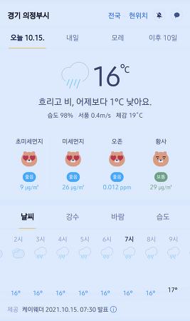 경기도 의정부시 날씨 2021년 10월 15일. 오늘의 날씨, 오늘 날씨, 2021 1015, 초미세먼지, 미세먼지, 황사, 자외선