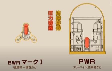 일본 핵기술 개발의 역사 ④ _ 일본 '핵발전 안전신화'의 시초