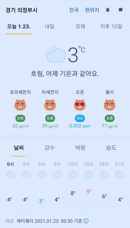경기도 의정부시 날씨 2021년 1월 23일. 오늘의 날씨, 오늘 날씨, 2021 0123, 초미세먼지, 미세먼지