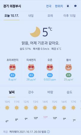 경기도 의정부시 날씨 2021년 10월 17일. 오늘의 날씨, 오늘 날씨, 2021 1017, 초미세먼지, 미세먼지, 황사, 자외선