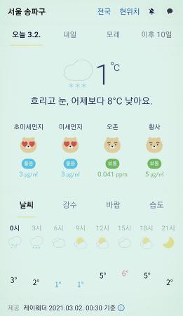 서울 강남 송파구 날씨 2021년 3월 2일. 서울 강남구 오늘의 날씨, 오늘 날씨, 2021 0302, 초미세먼지, 미세먼지