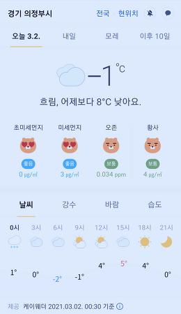 경기도 의정부시 날씨 2021년 3월 2일. 오늘의 날씨, 오늘 날씨, 2021 0302, 초미세먼지, 미세먼지