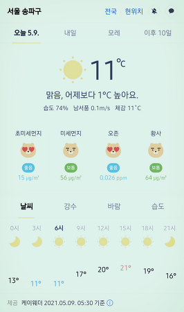 서울 강남 송파구 날씨 2021년 5월 9일. 서울 강남구 오늘의 날씨, 오늘 날씨, 2021 0509, 초미세먼지, 미세먼지, 황사, 자외선
