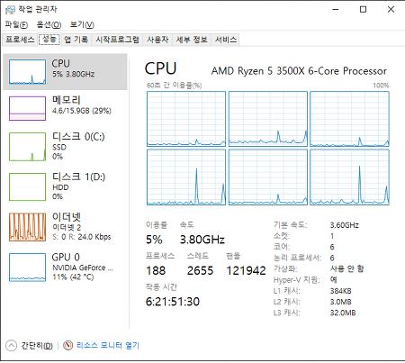 AMD CPU 5600X 업글 후기 많아진 CPU