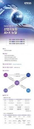 *한국인공지능협회, '산업지능화 AI+X 뉴딜' 사업 공고