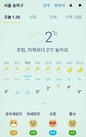 서울 강남 송파구 날씨 2020년 1월 20일. 서울 강남구 오늘의 날씨, 오늘 날씨, 초미세먼지, 미세먼지.