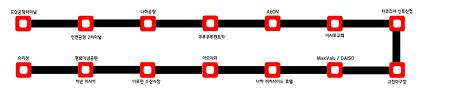 스프링캠프 때문에 간 오키나와 (10) 셋째날 3/3 - 슈리성