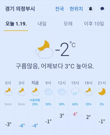 경기도 의정부시 날씨 2020년 1월 19일. 오늘의 날씨, 오늘 날씨.