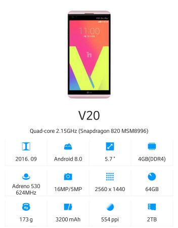 만 3년 잘 쓰고 있는 엘지 스마트폰 V20 / SKT향 LG v20 2년반 사용기, 6개월 후 번호이동을? LG 스마트폰 V20 사양, v20