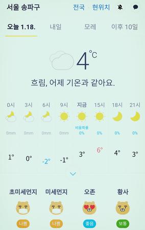 서울 강남 송파구 날씨 2020년 1월 18일. 서울 강남구 오늘의 날씨, 오늘 날씨.