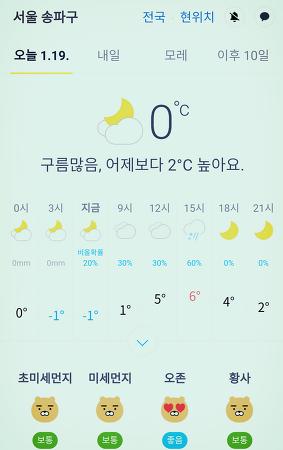 서울 강남 송파구 날씨 2020년 1월 19일. 서울 강남구 오늘의 날씨, 오늘 날씨.