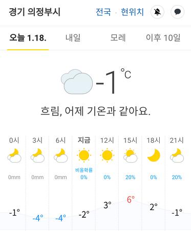 경기도 의정부시 날씨 2020년 1월 18일. 오늘의 날씨, 오늘 날씨.