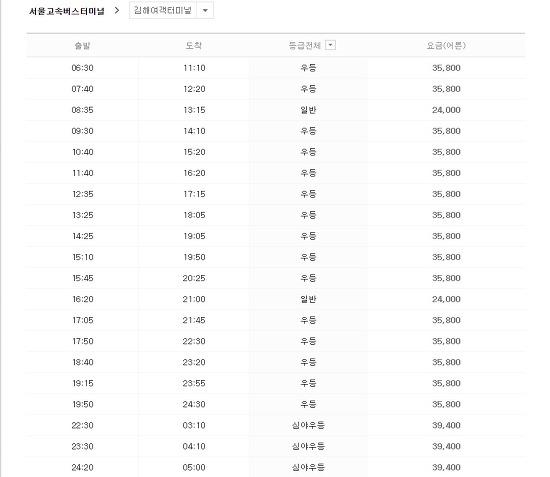 서울고속버스터미널 출발 김해여객터미널 도착 시간표