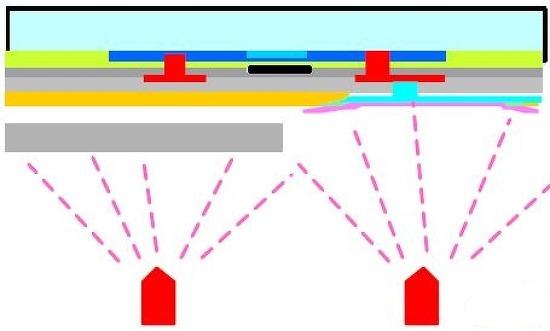 중견기업의 LED 특허 출원