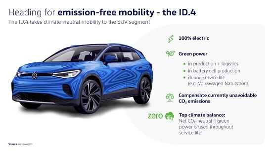 폭스바겐(VW) ID.4. 미국에서 주류 전기차가 될까?