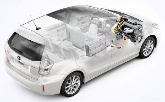micro, mild, full and plug-in hybrid electric vehicles에 대한 이해