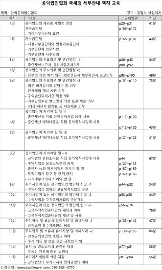 지정기부금단체 의무이행여부 점검결과보고서 제출안내