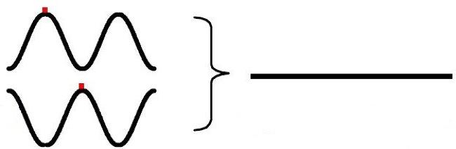 Monomers 분석을 위한 사전 준비작업