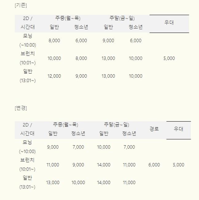 4월 2일부터 CGV 극장 영화료 인상!