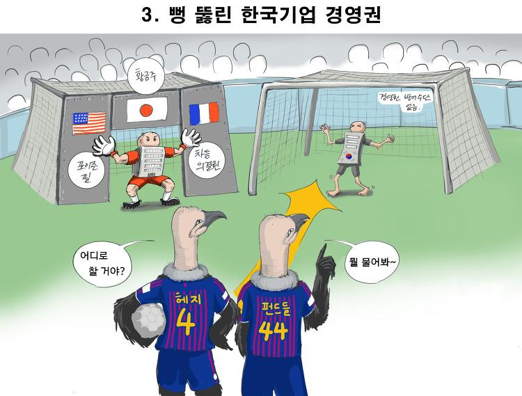 [만평 : 기업규제3법] 3. 뻥 뚫린 한국기업 경영..