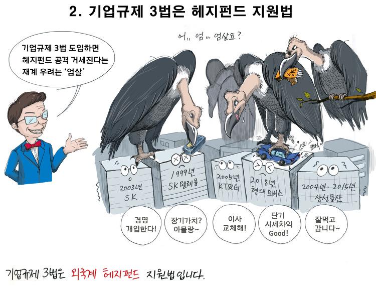 [만평 : 기업규제3법] 2.기업규제 3법은 헤지펀..