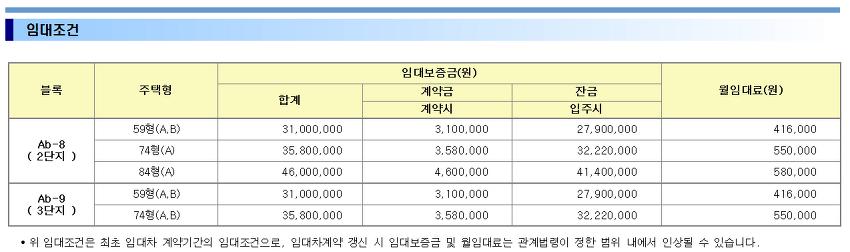 김천 혁신 도시 공공임대주택 LH천년나무2 단지