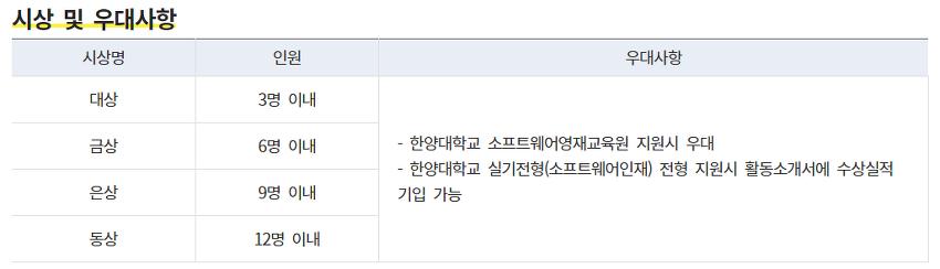 한양대학교 소프트웨어영재교육원 주최 CSC2020 안내