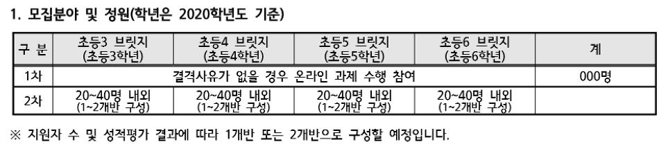 가천대학교 과학영재교육원 신입생선발 브릿지 전형 학생 모집안내
