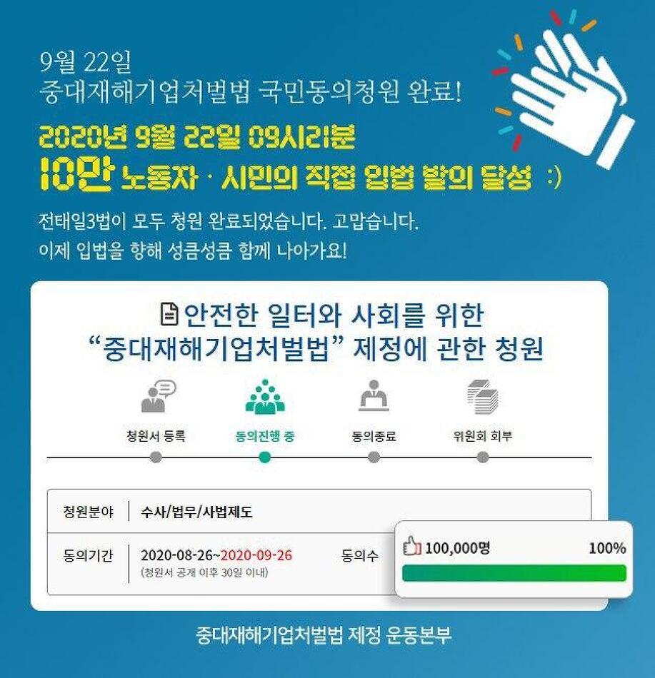 [중대재해기업처벌법] 10만 국민동의청원 달성!