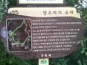 용마산의 설명문 / 시