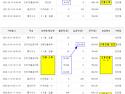 발전기금 관리현황 (2019.10.29~2..