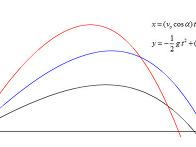 카약킹을 수학 문제 풀듯...