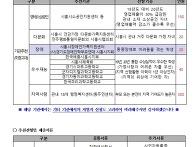 2021년 다함(께) 장학생 ..
