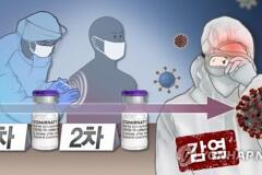 광주 모 병원 의료진 확진..당국, 현장 위험도 평가 중