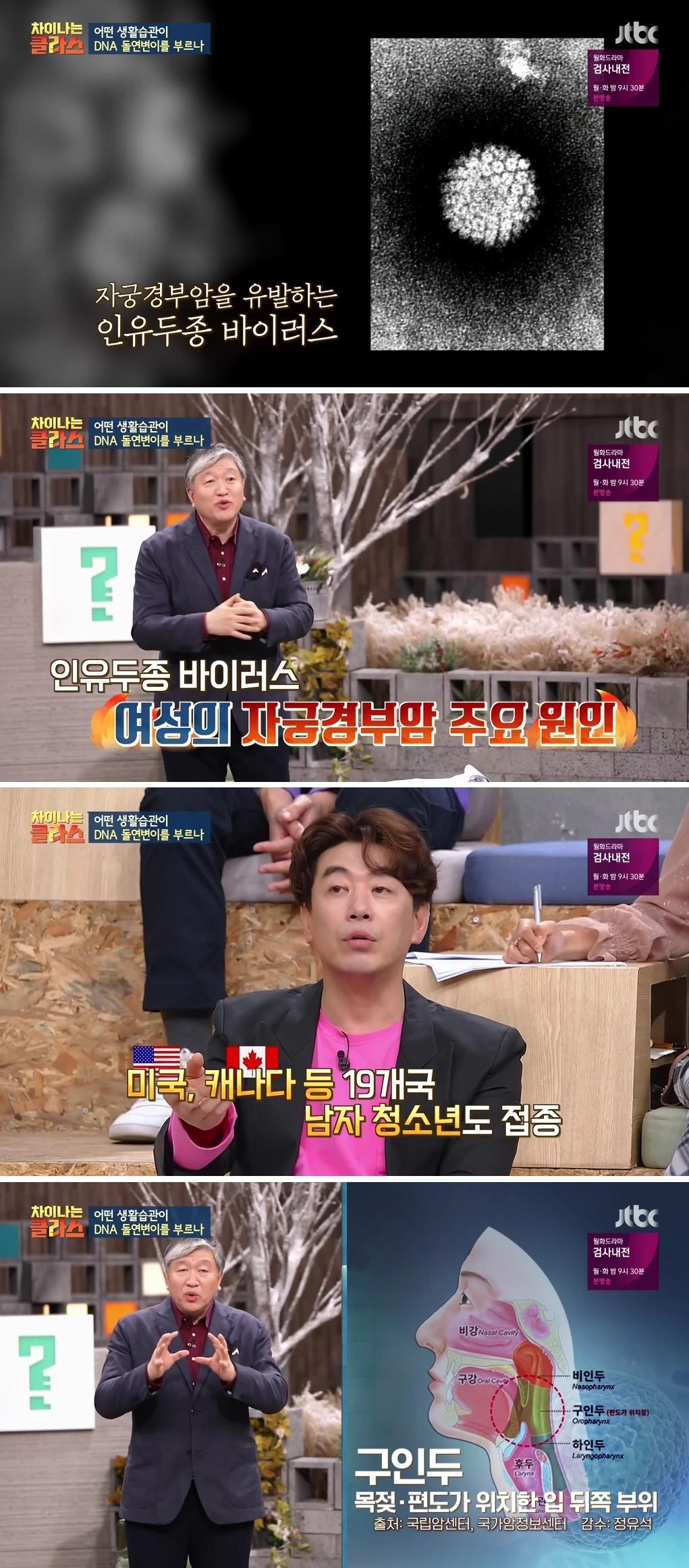 현재 한국인을 위협하는 암