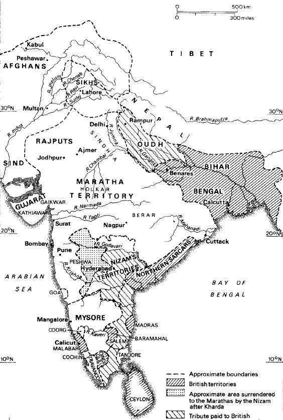 영국의 인도 정복 과정 - 꾸르