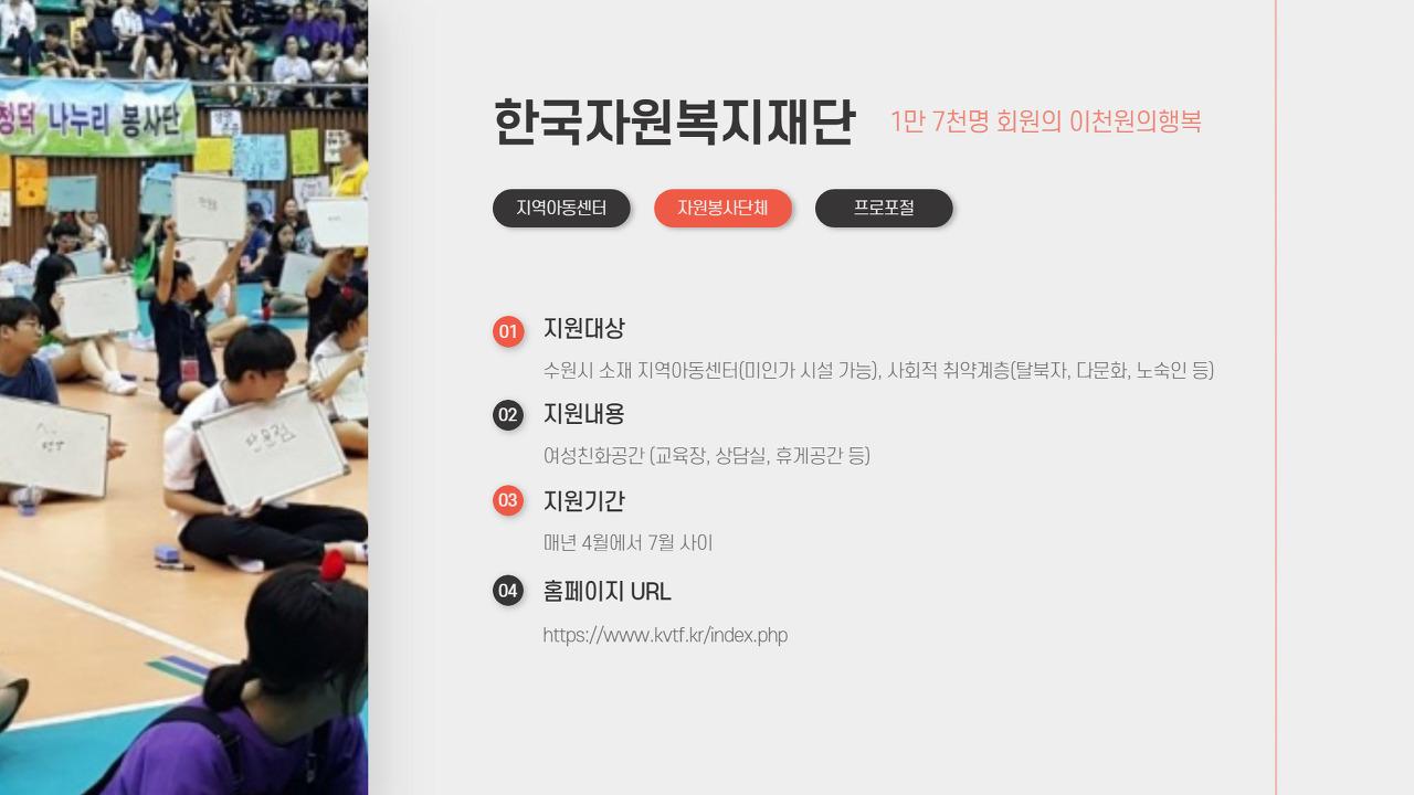 한국자원복지재단, 프로그램지원