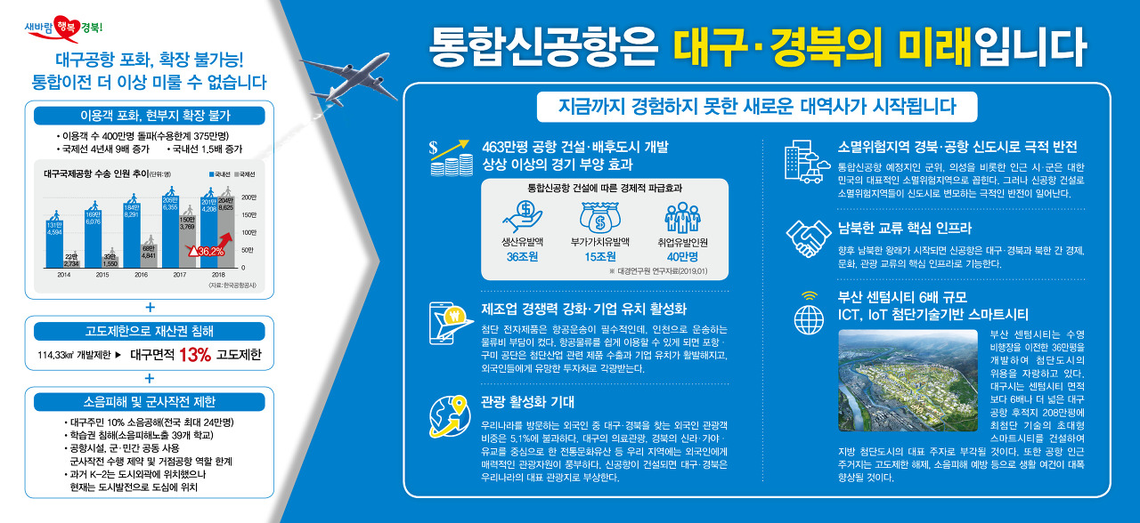 통합신공항 신문광고(5단)[크기변환].jpg