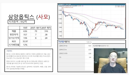 배당주 투자전략- 삼양옵틱스, 코리안리(feat슈퍼개미김정환)